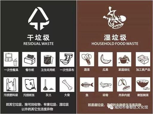 2019年8月7日   关于垃圾分类,这些知识点你知道么?